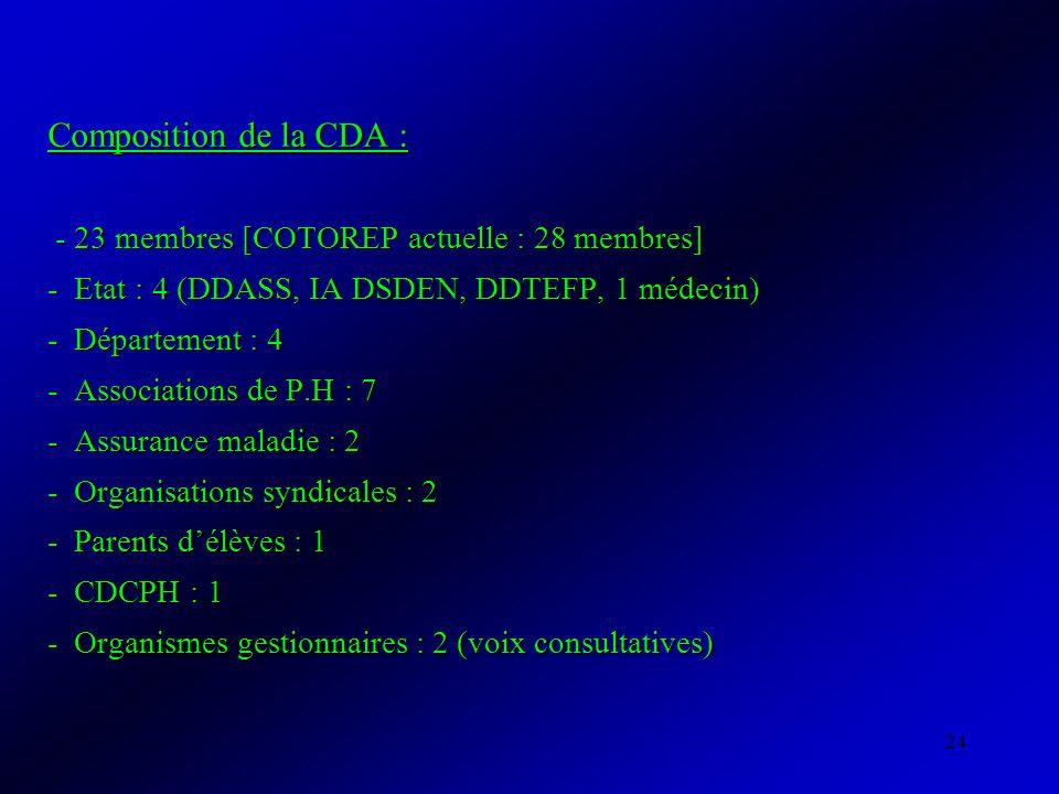 Composition de la CDA : - 23 membres [COTOREP actuelle : 28 membres]